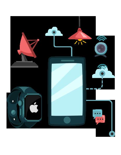 Digital Emerging Technologies