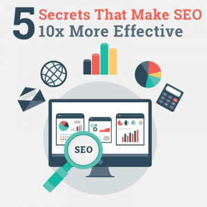 SEO 10x More Effective