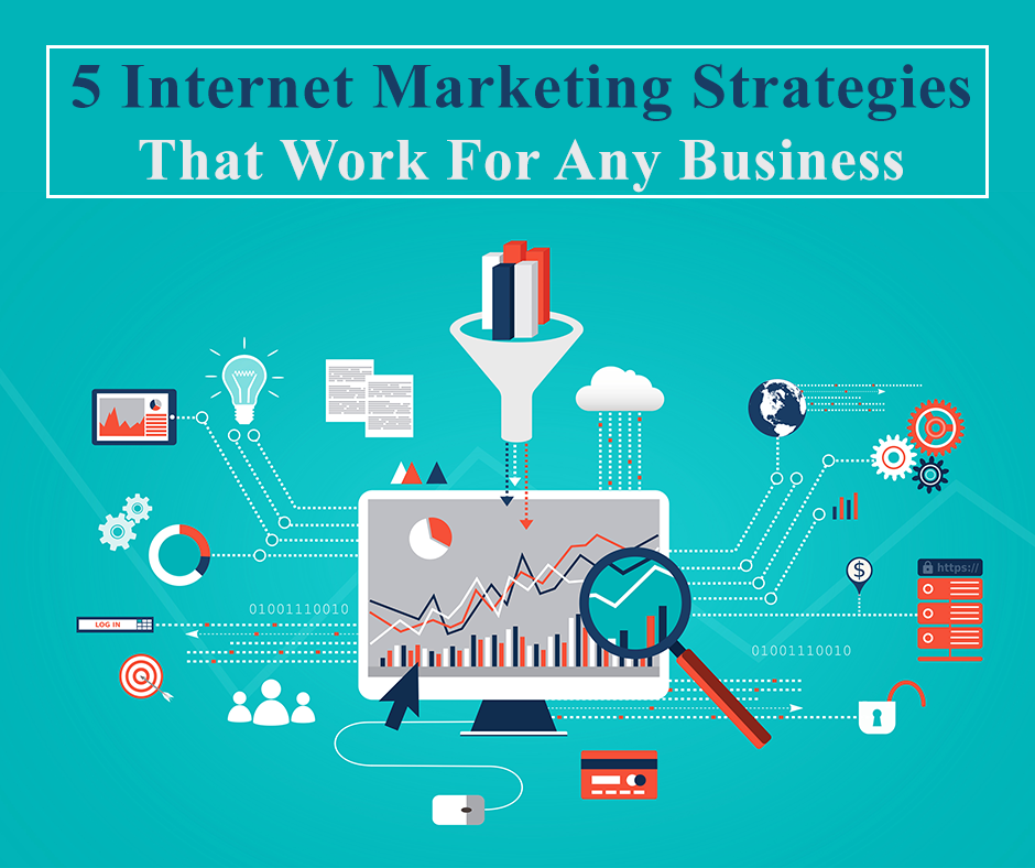 Best Internet Marketing Services Company