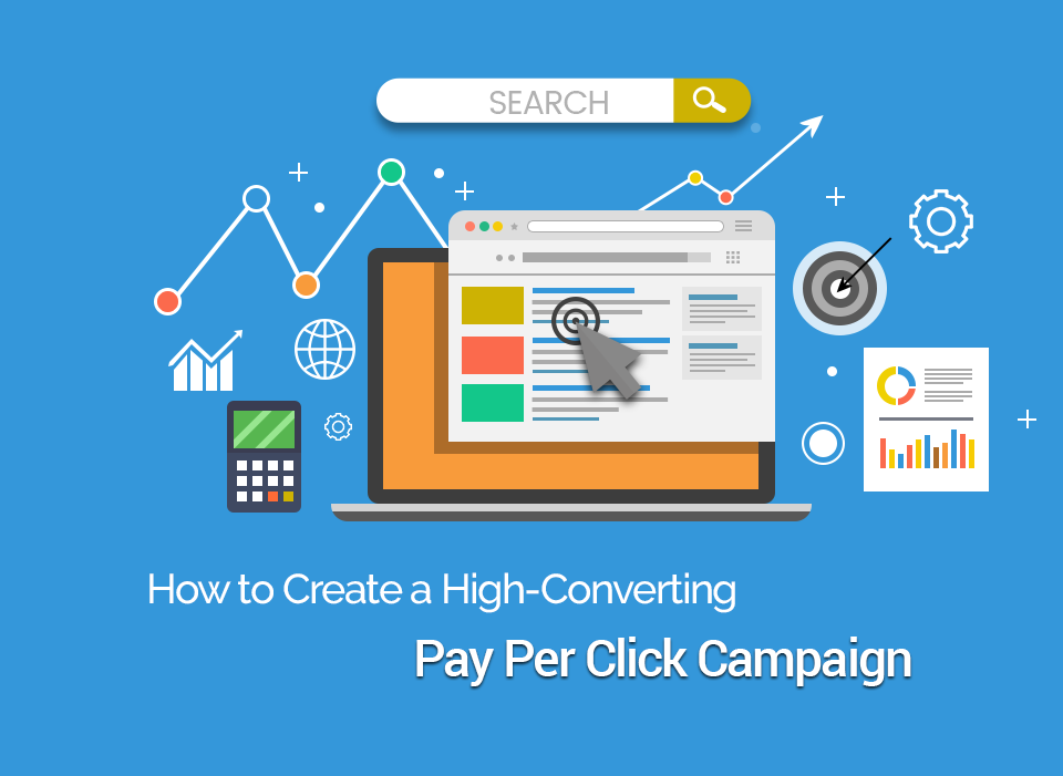 High-Converting Pay Per Click Campaign