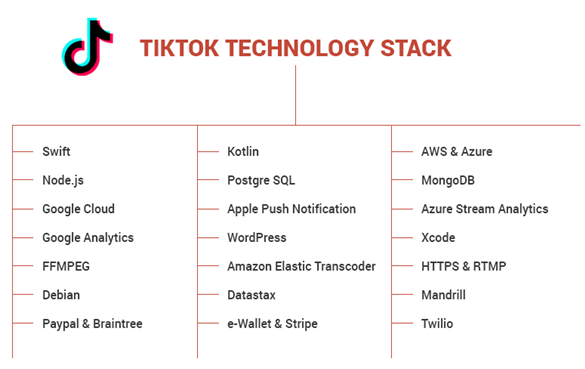 TikTok Technology Stack